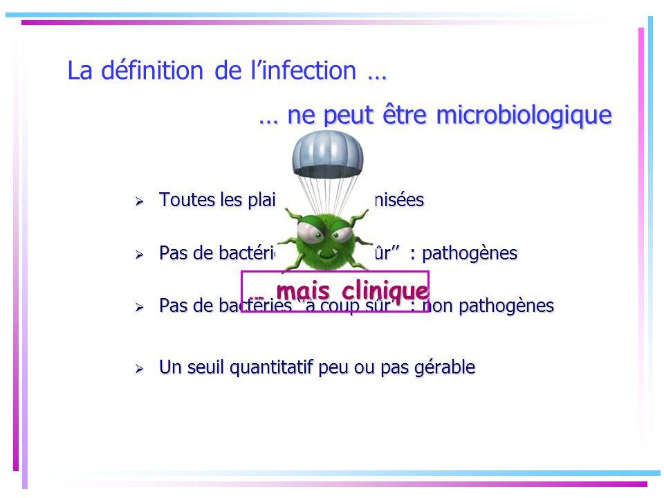… … ne peut être microbiologique La définition de linfection … … ne peut être microbiologique Toutes les plaies sont colonisées Toutes les plaies sont