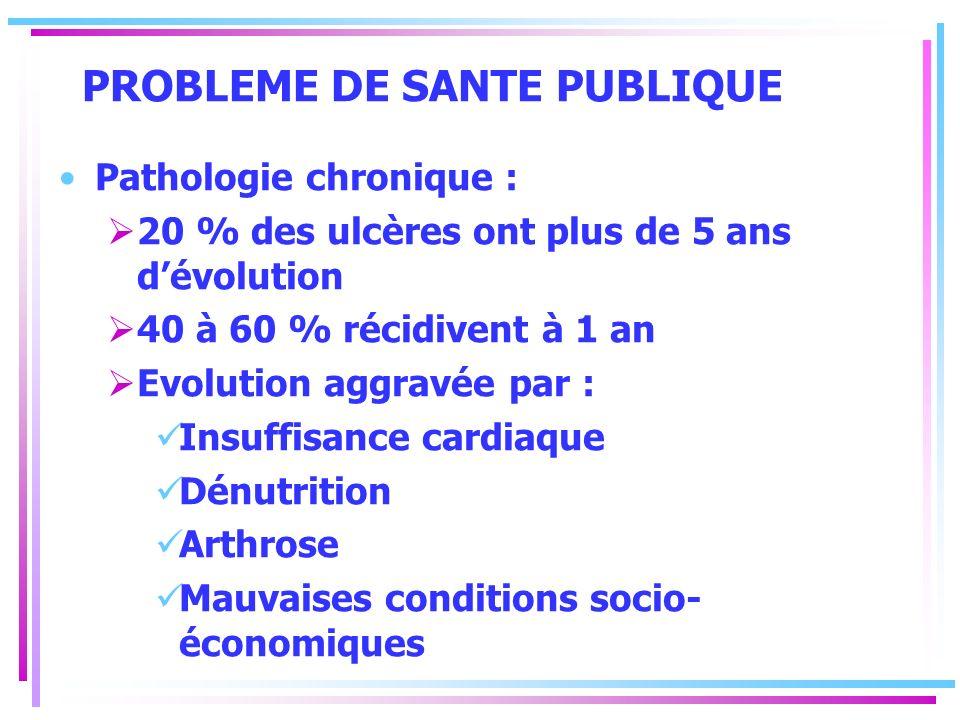 PROBLEME DE SANTE PUBLIQUE Pathologie chronique : 20 % des ulcères ont plus de 5 ans dévolution 40 à 60 % récidivent à 1 an Evolution aggravée par : I