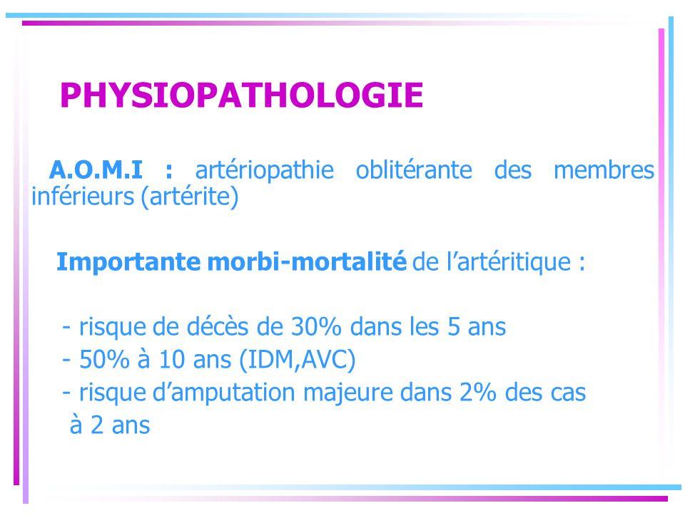 PHYSIOPATHOLOGIE A.O.M.I : artériopathie oblitérante des membres inférieurs (artérite) Importante morbi-mortalité de lartéritique : - risque de décès