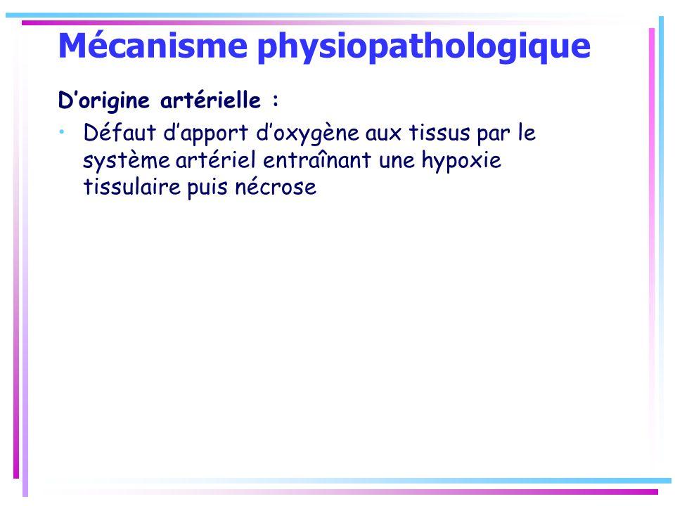 Mécanisme physiopathologique Dorigine artérielle : Défaut dapport doxygène aux tissus par le système artériel entraînant une hypoxie tissulaire puis n