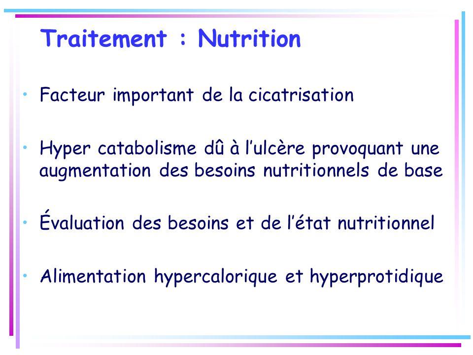Traitement : Nutrition Facteur important de la cicatrisation Hyper catabolisme dû à lulcère provoquant une augmentation des besoins nutritionnels de b