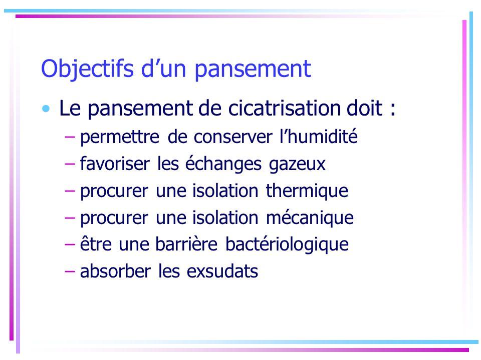 Objectifs dun pansement Le pansement de cicatrisation doit : –permettre de conserver lhumidité –favoriser les échanges gazeux –procurer une isolation