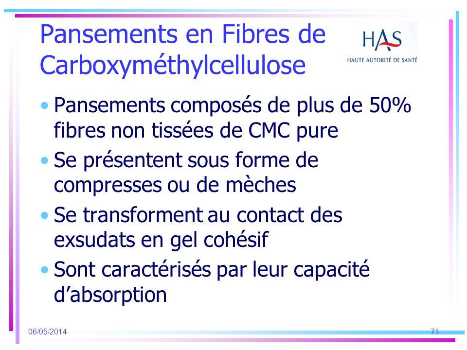 Pansements en Fibres de Carboxyméthylcellulose Pansements composés de plus de 50% fibres non tissées de CMC pure Se présentent sous forme de compresse