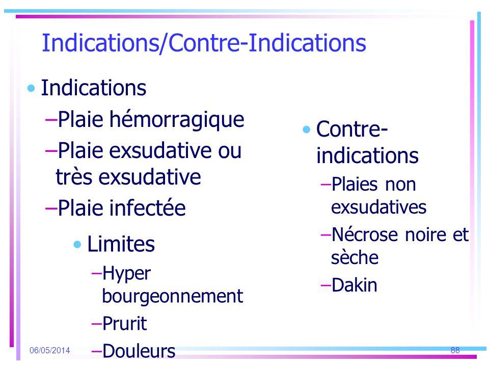 Indications/Contre-Indications Indications –Plaie hémorragique –Plaie exsudative ou très exsudative –Plaie infectée Contre- indications –Plaies non ex