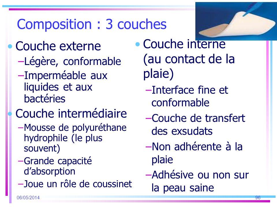 Composition : 3 couches Couche externe –Légère, conformable –Imperméable aux liquides et aux bactéries Couche intermédiaire –Mousse de polyuréthane hy