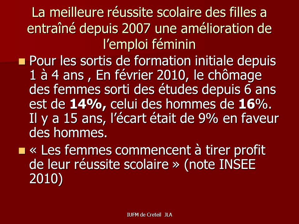 IUFM de Creteil JLA Les professions médecins,chirurgiens en France - Moins de 35 ans: 56% de femmes, 44% de garçons - Plus de 50 ans: 29% de femmes, 7