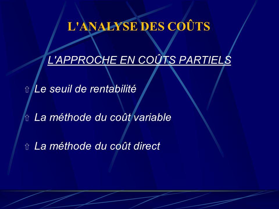 FONDEMENTS DU CALCUL DES COÛTS Coûts Directs Coûts Indirects ? P1 P2 P3 Méthodes en Coûts Complets Coûts Variables Coûts Fixes Directs P1 P2 P3 Coûts
