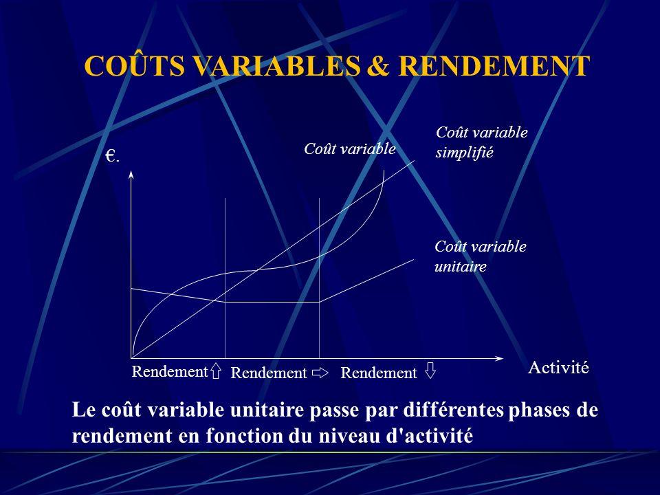 . Coût fixe Coût fixe unitaire Activité Les coûts restent fixes jusqu'à un niveau déterminé d'activité COÛTS FIxES