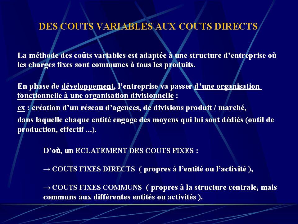 Intérêts * Permet d'analyser et comparer la rentabilité des produits * Permet de vérifier que tous les produits contribuent à l'amortissement des coût
