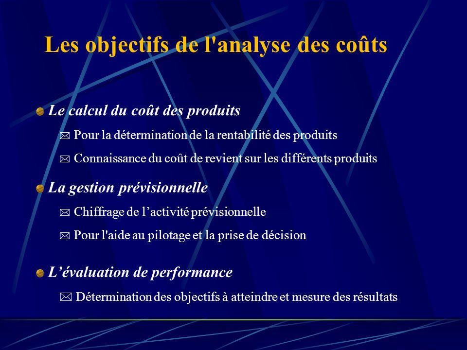 Introduction o Les objectifs d'un système d'analyse des coûts. Généralités L'approche en coûts partiels o La relation coûts-volume-profits o La méthod