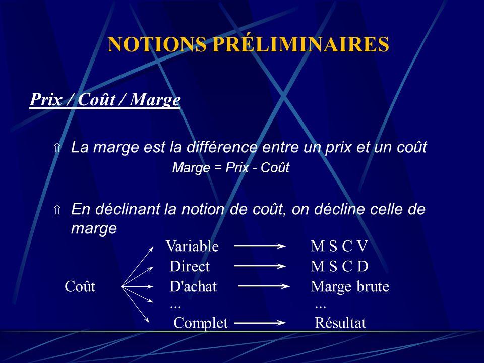 La marge est la différence entre un prix et un coût Marge = Prix - Coût En déclinant la notion de coût, on décline celle de marge Coût Variable Direct D achat Complet M S C V M S C D Marge brute Résultat...
