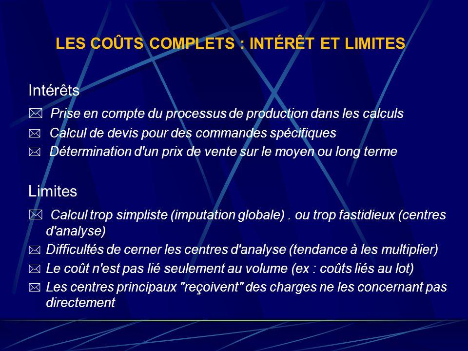 Coût d'une commande nécessitant 1 200 Kg de matière première à 2 / Kg et 8 h de conditionnement (coût direct horaire : 120 ). Le coût direct de prépar