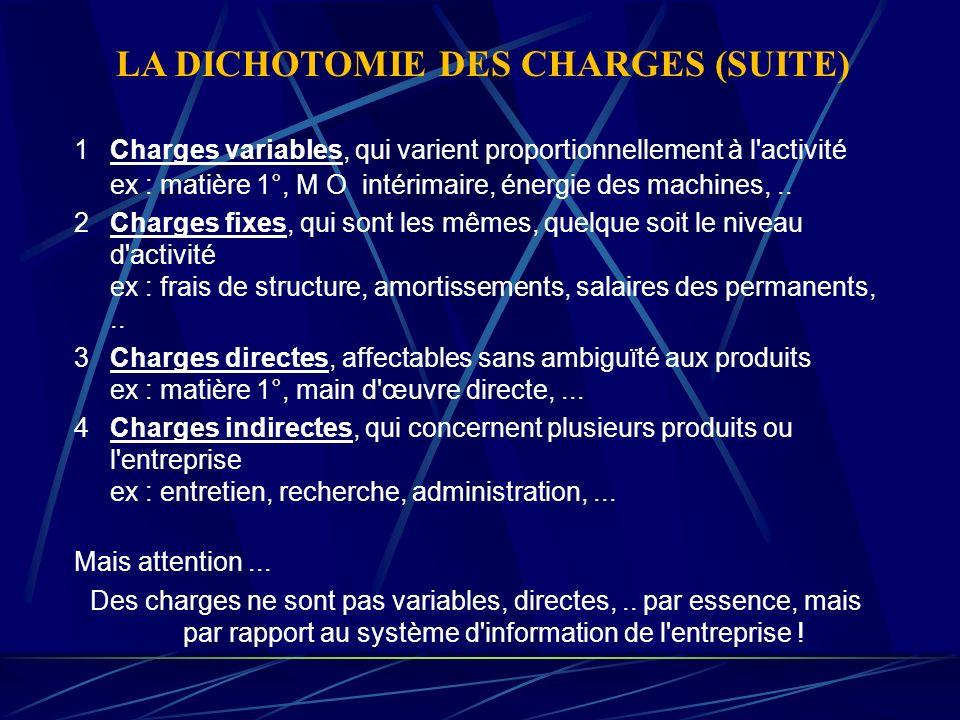 1Charges variables, qui varient proportionnellement à l activité ex : matière 1°, M O intérimaire, énergie des machines,..