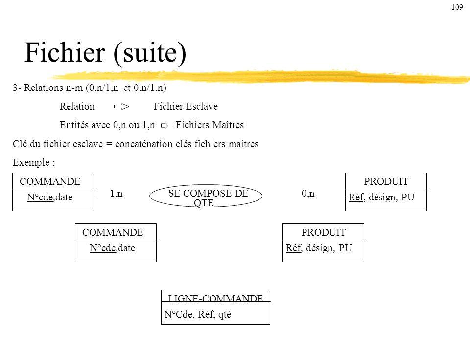 3- Relations n-m (0,n/1,n et 0,n/1,n) Relation Fichier Esclave Entités avec 0,n ou 1,n Fichiers Maîtres Clé du fichier esclave = concaténation clés fichiers maitres Exemple : Fichier (suite) SE COMPOSE DE COMMANDEPRODUIT N°cde,dateRéf, désign, PU 0,n1,n QTE COMMANDEPRODUIT N°cde,dateRéf, désign, PU LIGNE-COMMANDE N°Cde, Réf, qté 109
