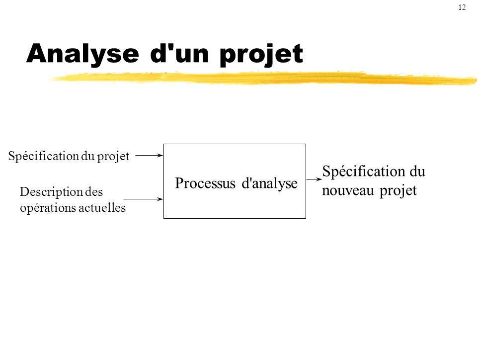Analyse d un projet Spécification du projet Description des opérations actuelles Processus d analyse Spécification du nouveau projet 12