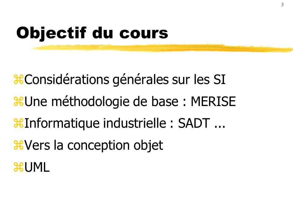 Objectif du cours zConsidérations générales sur les SI zUne méthodologie de base : MERISE zInformatique industrielle : SADT...