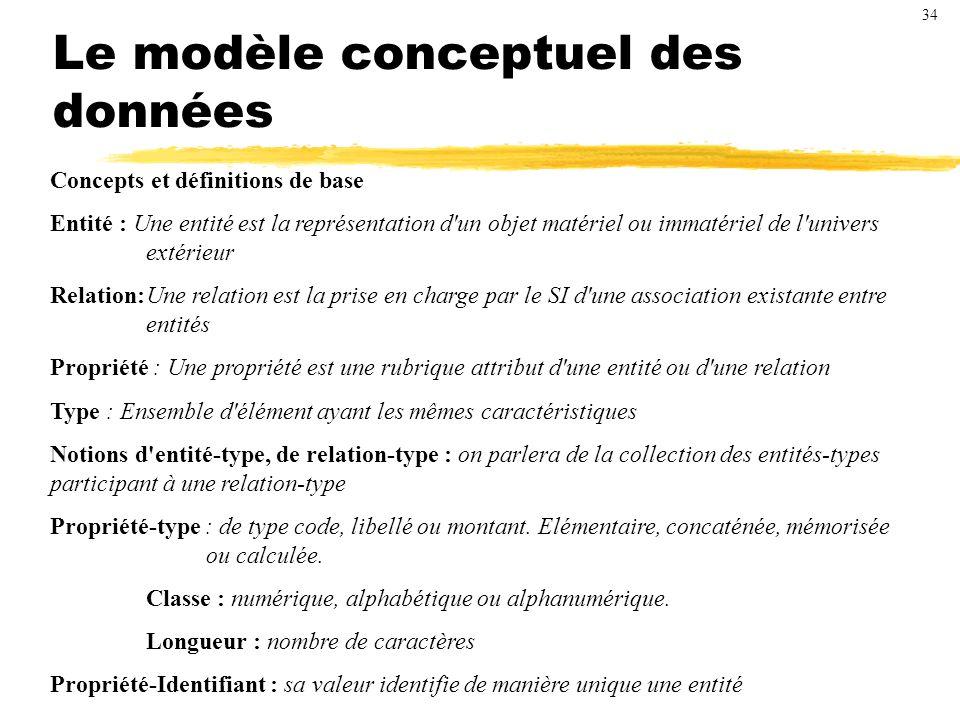 Le modèle conceptuel des données Concepts et définitions de base Entité : Une entité est la représentation d un objet matériel ou immatériel de l univers extérieur Relation:Une relation est la prise en charge par le SI d une association existante entre entités Propriété : Une propriété est une rubrique attribut d une entité ou d une relation Type : Ensemble d élément ayant les mêmes caractéristiques Notions d entité-type, de relation-type : on parlera de la collection des entités-types participant à une relation-type Propriété-type : de type code, libellé ou montant.