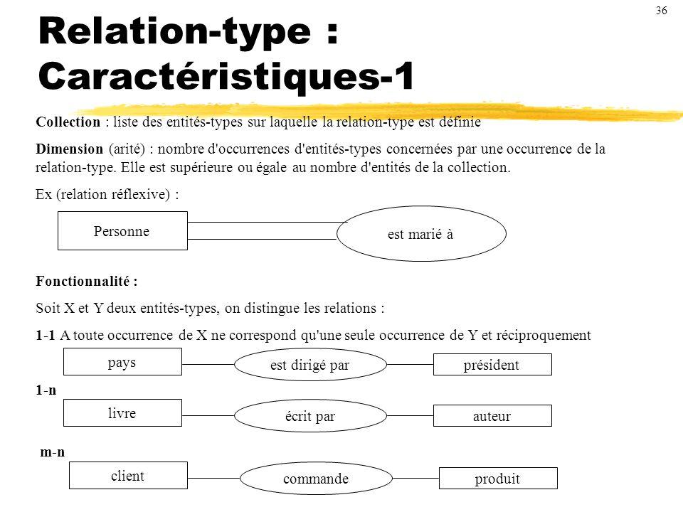 Relation-type : Caractéristiques-1 Collection : liste des entités-types sur laquelle la relation-type est définie Dimension (arité) : nombre d occurrences d entités-types concernées par une occurrence de la relation-type.