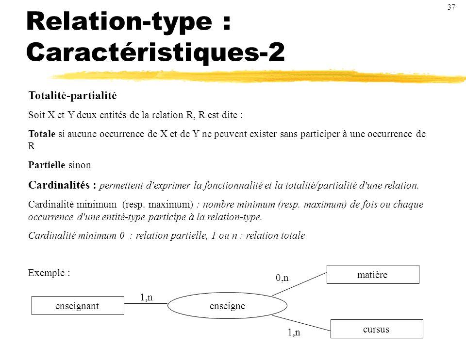 Relation-type : Caractéristiques-2 Totalité-partialité Soit X et Y deux entités de la relation R, R est dite : Totale si aucune occurrence de X et de Y ne peuvent exister sans participer à une occurrence de R Partielle sinon Cardinalités : permettent d exprimer la fonctionnalité et la totalité/partialité d une relation.