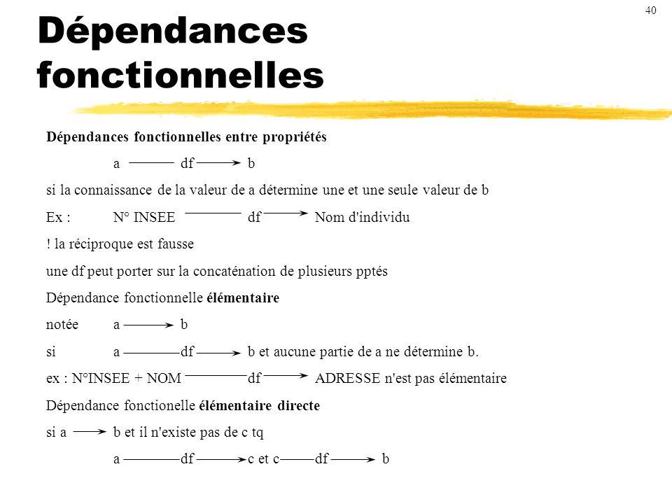 Dépendances fonctionnelles Dépendances fonctionnelles entre propriétés a df b si la connaissance de la valeur de a détermine une et une seule valeur de b Ex : N° INSEEdfNom d individu .