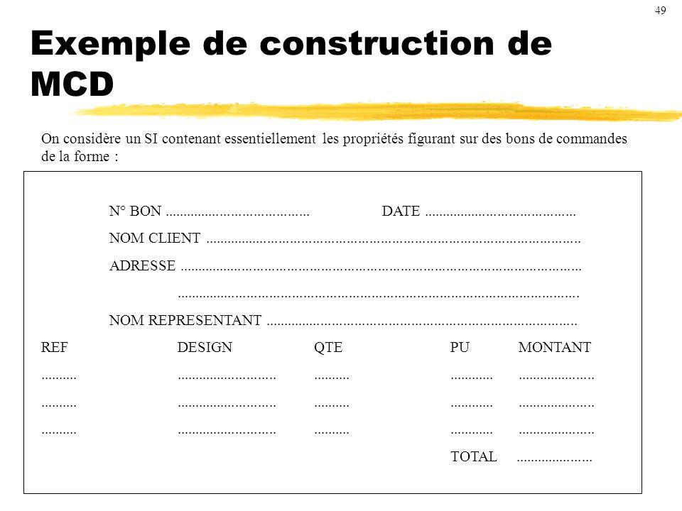 Exemple de construction de MCD On considère un SI contenant essentiellement les propriétés figurant sur des bons de commandes de la forme : N° BON.......................................DATE.........................................