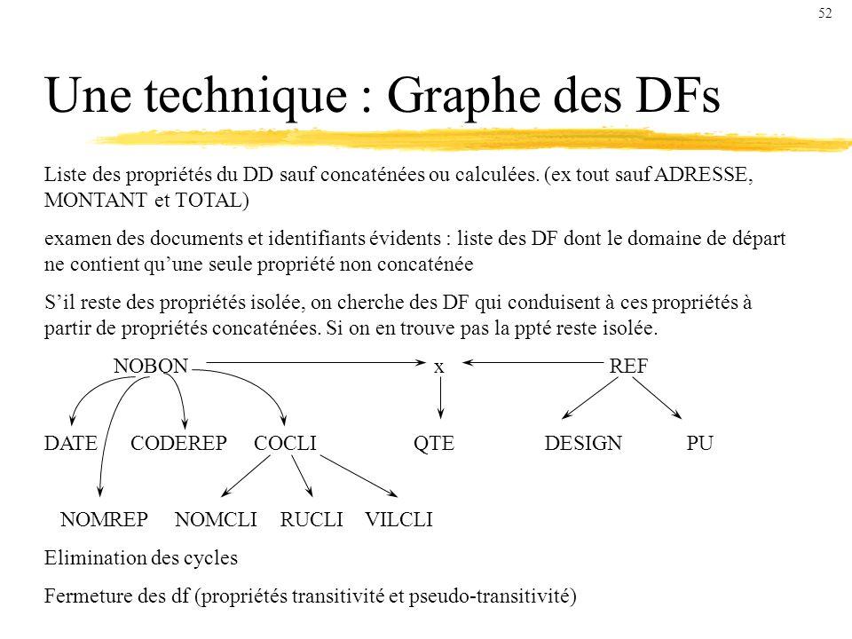 Une technique : Graphe des DFs Liste des propriétés du DD sauf concaténées ou calculées.