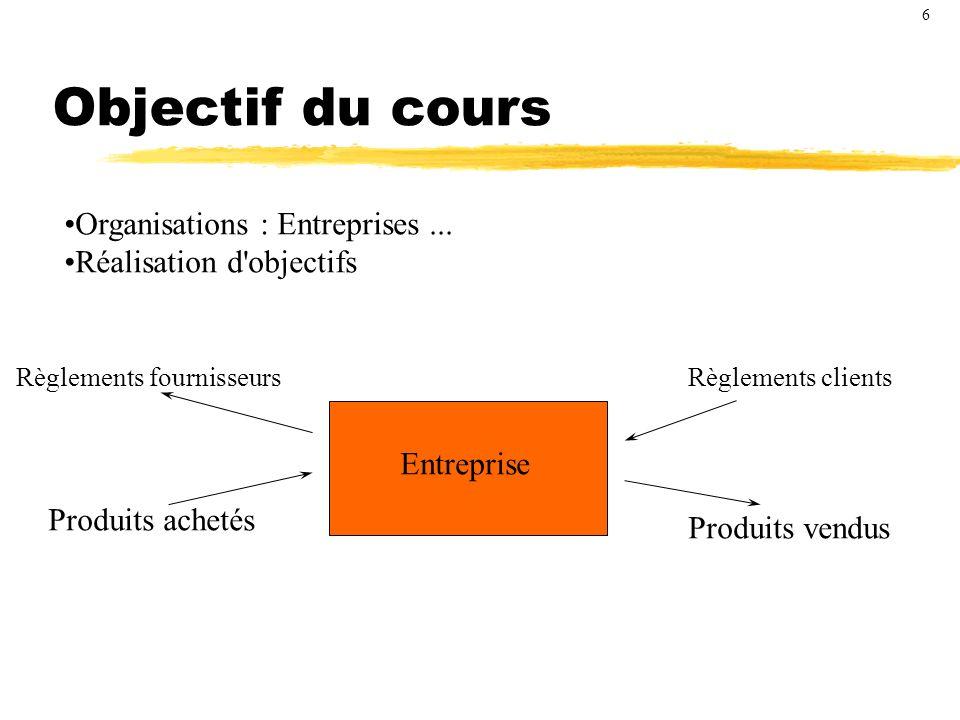 Objectif du cours Organisations : Entreprises...
