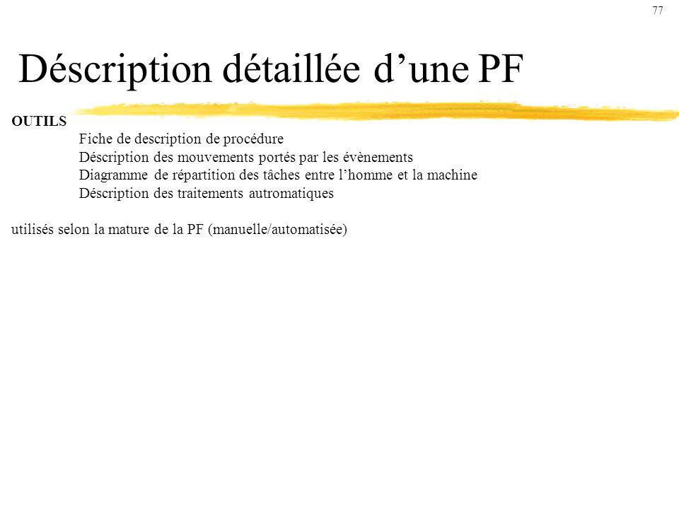 Déscription détaillée dune PF OUTILS Fiche de description de procédure Déscription des mouvements portés par les évènements Diagramme de répartition des tâches entre lhomme et la machine Déscription des traitements autromatiques utilisés selon la mature de la PF (manuelle/automatisée) 77