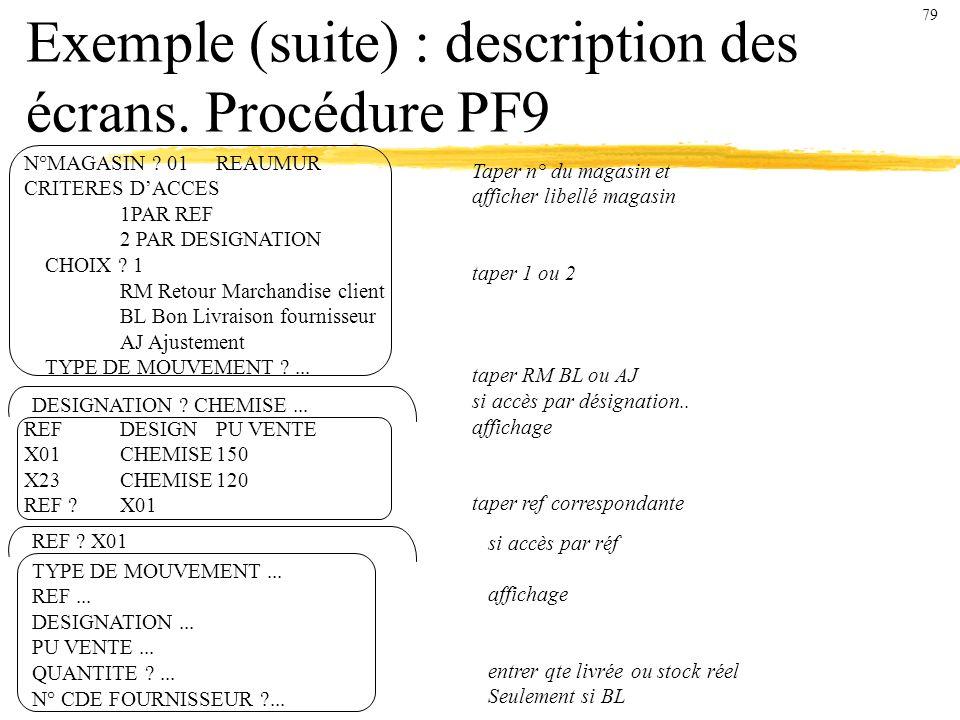 Exemple (suite) : description des écrans.Procédure PF9 N°MAGASIN .