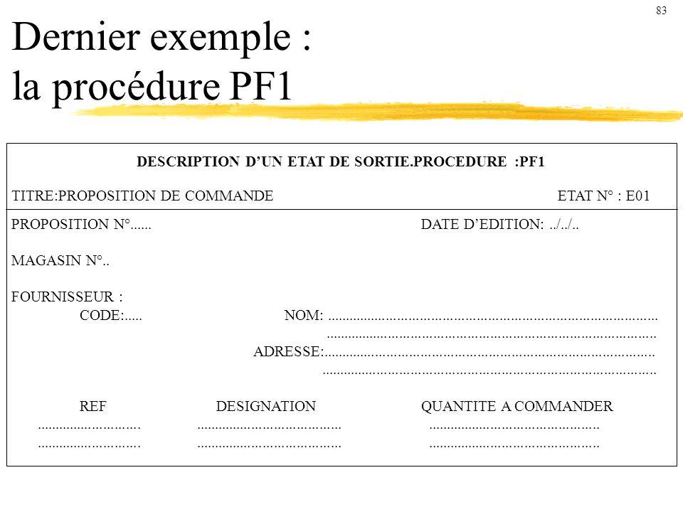 Dernier exemple : la procédure PF1 DESCRIPTION DUN ETAT DE SORTIE.PROCEDURE :PF1 TITRE:PROPOSITION DE COMMANDEETAT N° : E01 PROPOSITION N°......DATE DEDITION:../../..