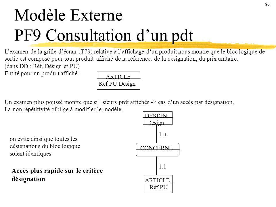 Modèle Externe PF9 Consultation dun pdt Lexamen de la grille décran (T79) relative à laffichage dun produit nous montre que le bloc logique de sortie est composé pour tout produit affiché de la référence, de la désignation, du prix unitaire.