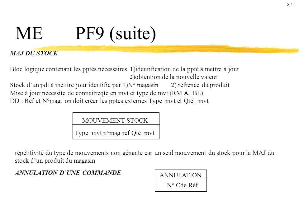 MEPF9 (suite) MAJ DU STOCK Bloc logique contenant les pptés nécessaires 1)identification de la ppté à mettre à jour 2)obtention de la nouvelle valeur Stock dun pdt à metttre jour idéntifié par 1)N° magasin 2) réfrence du produit Mise à jour nécessite de connaitreqté en mvt et type de mvt (RM AJ BL) DD : Réf et N°mag.