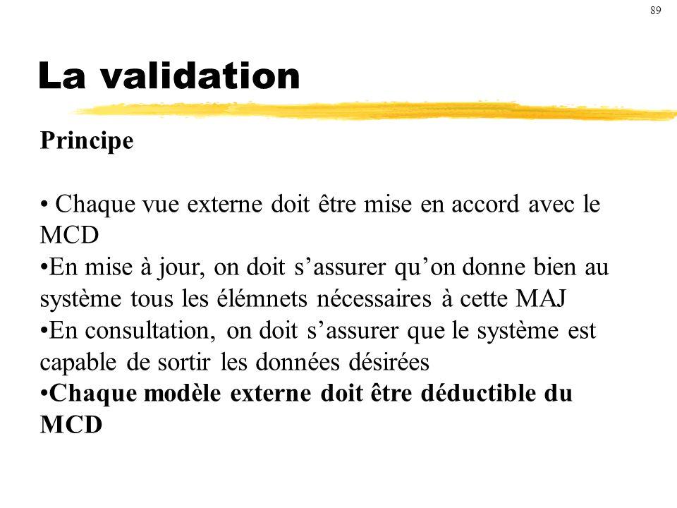 La validation Principe Chaque vue externe doit être mise en accord avec le MCD En mise à jour, on doit sassurer quon donne bien au système tous les élémnets nécessaires à cette MAJ En consultation, on doit sassurer que le système est capable de sortir les données désirées Chaque modèle externe doit être déductible du MCD 89