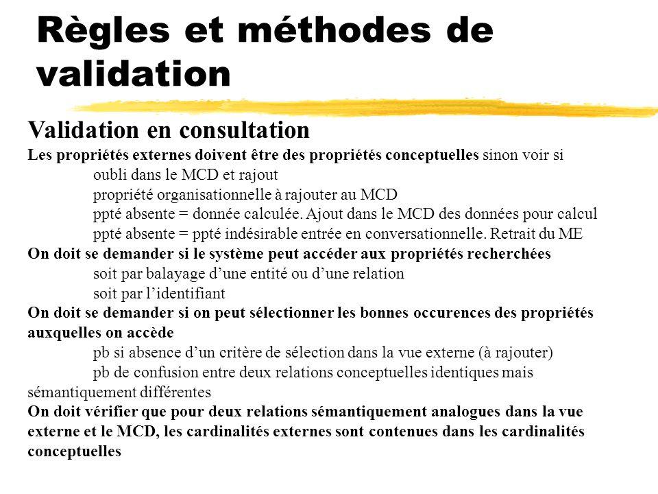 Règles et méthodes de validation Validation en consultation Les propriétés externes doivent être des propriétés conceptuelles sinon voir si oubli dans le MCD et rajout propriété organisationnelle à rajouter au MCD ppté absente = donnée calculée.