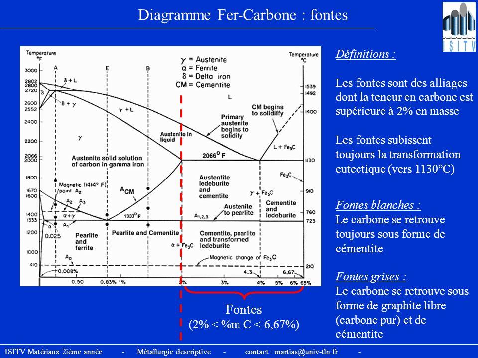 Diagramme Fer-Carbone : fontes Fontes (2% < %m C < 6,67%) Définitions : Les fontes sont des alliages dont la teneur en carbone est supérieure à 2% en
