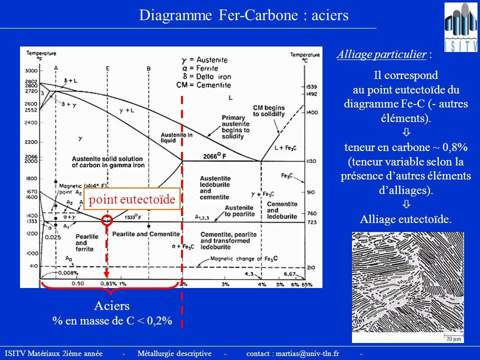 Diagramme Fer-Carbone : aciers Alliage particulier : Il correspond au point eutectoïde du diagramme Fe-C (- autres éléments). teneur en carbone ~ 0,8%