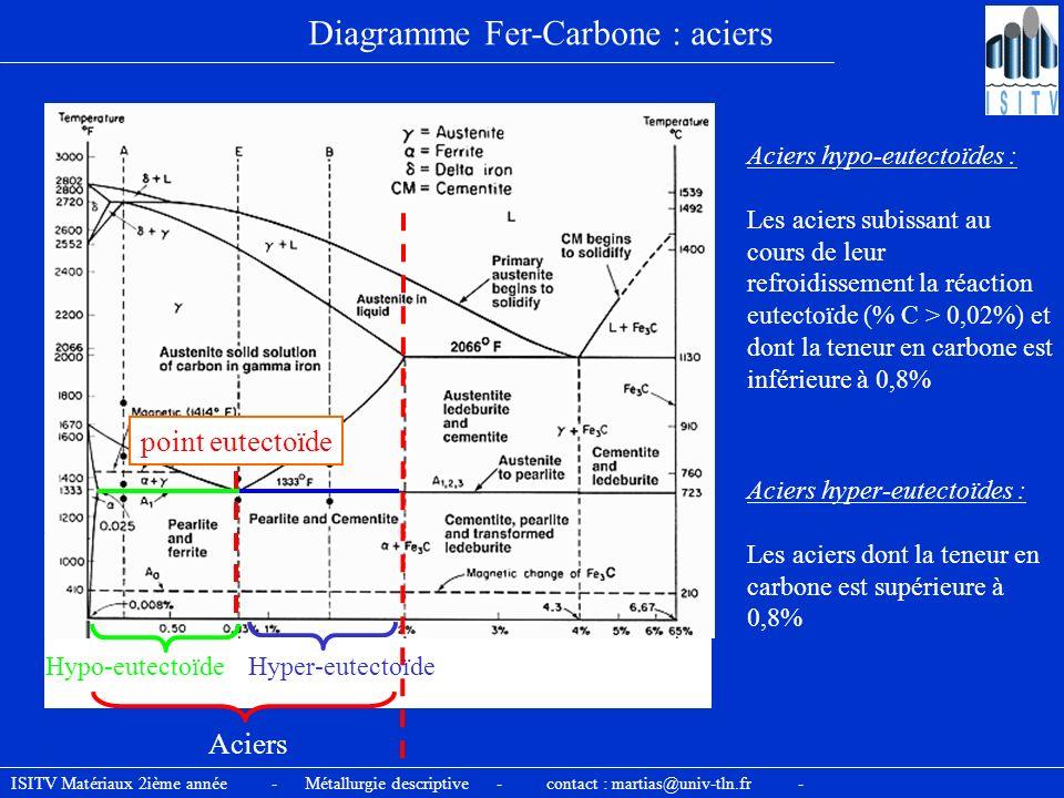 Diagramme Fer-Carbone : aciers Aciers point eutectoïde Aciers hypo-eutectoïdes : Les aciers subissant au cours de leur refroidissement la réaction eut