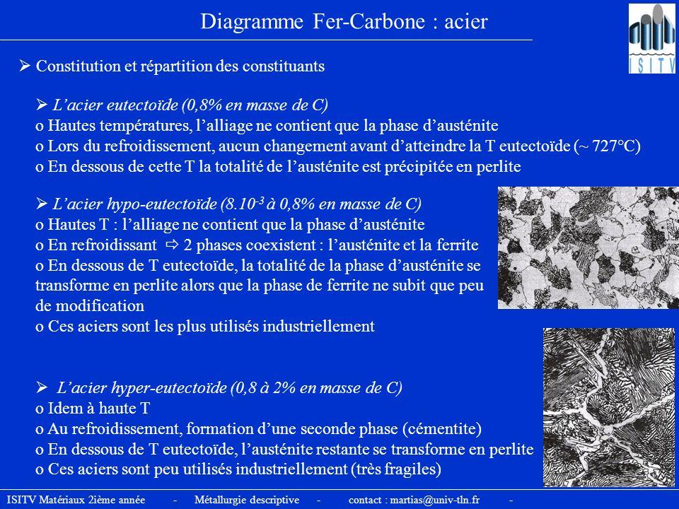 Diagramme Fer-Carbone : acier Constitution et répartition des constituants Lacier eutectoïde (0,8% en masse de C) o Hautes températures, lalliage ne c