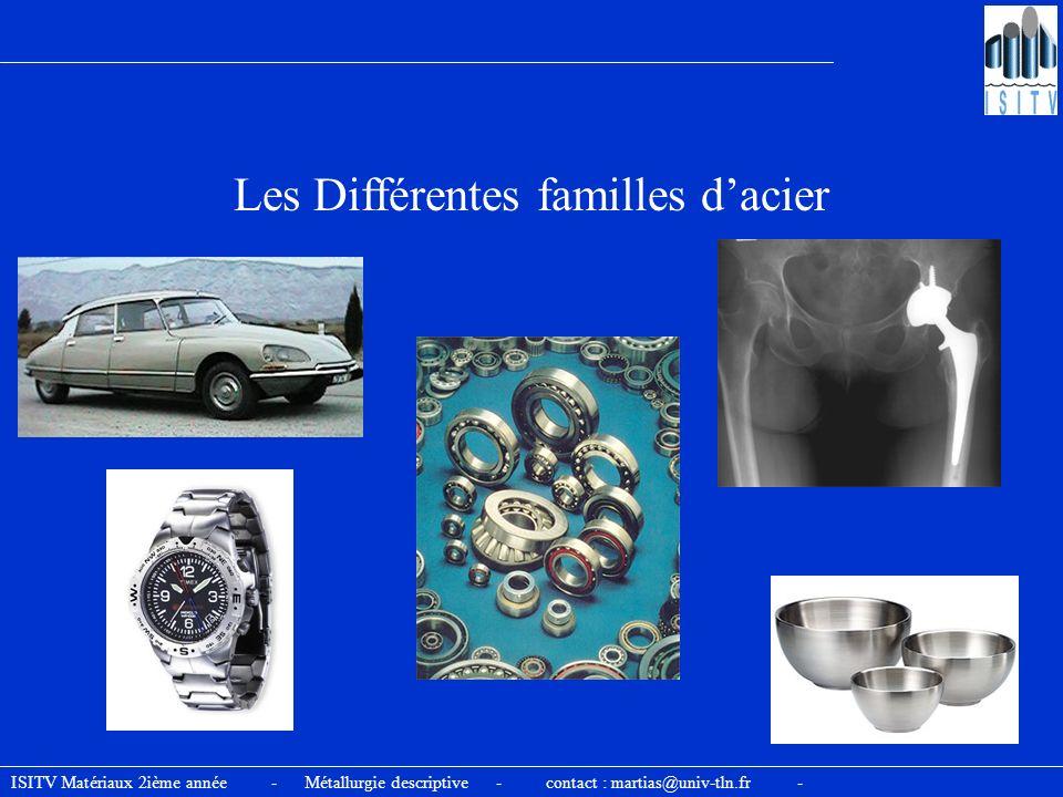 Les Différentes familles dacier ISITV Matériaux 2ième année - Métallurgie descriptive - contact : martias@univ-tln.fr -