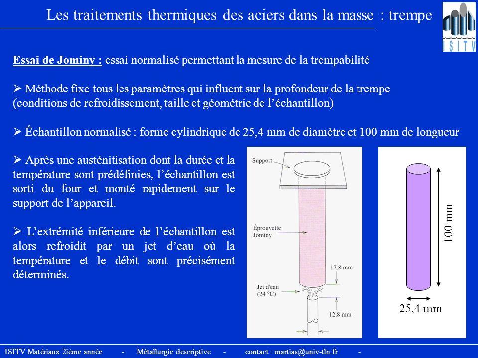 Les traitements thermiques des aciers dans la masse : trempe Essai de Jominy : essai normalisé permettant la mesure de la trempabilité Méthode fixe to