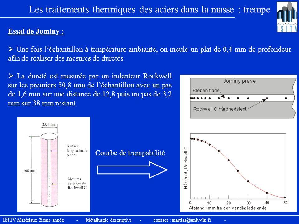 Les traitements thermiques des aciers dans la masse : trempe Essai de Jominy : Une fois léchantillon à température ambiante, on meule un plat de 0,4 m