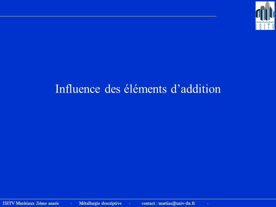 ISITV Matériaux 2ième année - Métallurgie descriptive - contact : martias@univ-tln.fr - Influence des éléments daddition