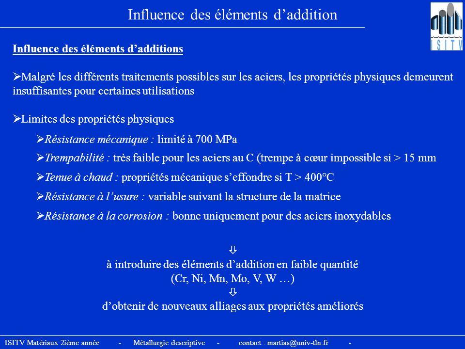 ISITV Matériaux 2ième année - Métallurgie descriptive - contact : martias@univ-tln.fr - Influence des éléments daddition Influence des éléments daddit