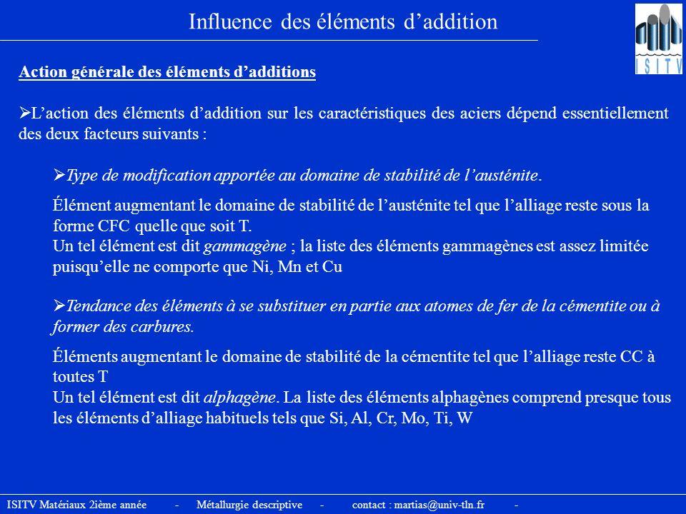 ISITV Matériaux 2ième année - Métallurgie descriptive - contact : martias@univ-tln.fr - Influence des éléments daddition Action générale des éléments