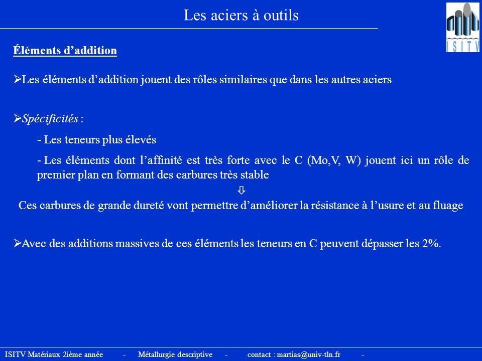 ISITV Matériaux 2ième année - Métallurgie descriptive - contact : martias@univ-tln.fr - Les aciers à outils Éléments daddition Les éléments daddition
