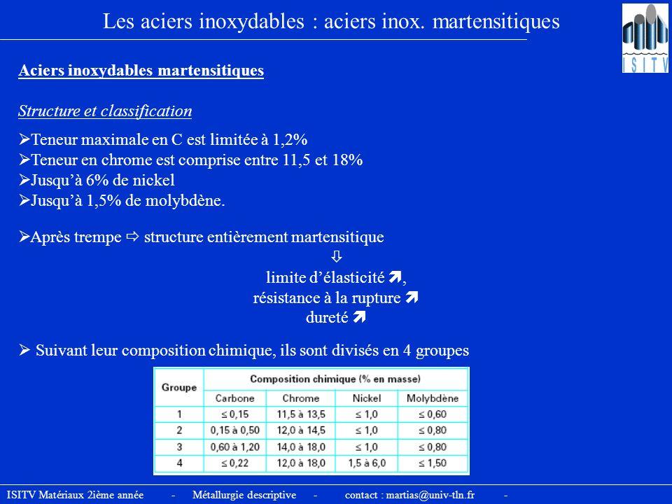 ISITV Matériaux 2ième année - Métallurgie descriptive - contact : martias@univ-tln.fr - Les aciers inoxydables : aciers inox. martensitiques Aciers in