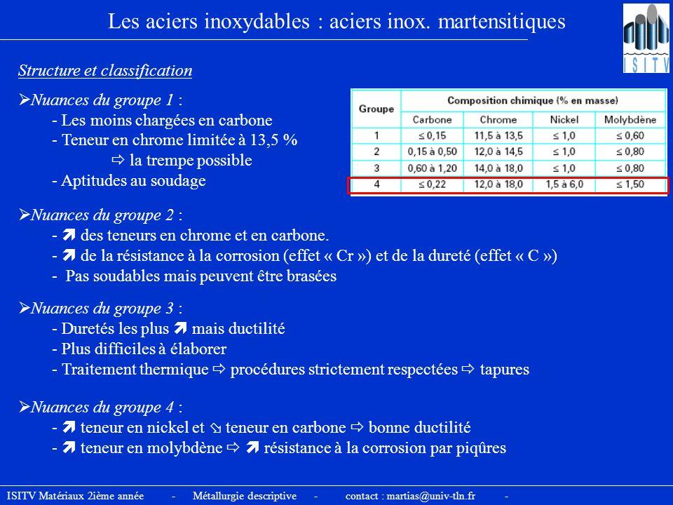 ISITV Matériaux 2ième année - Métallurgie descriptive - contact : martias@univ-tln.fr - Les aciers inoxydables : aciers inox. martensitiques Structure