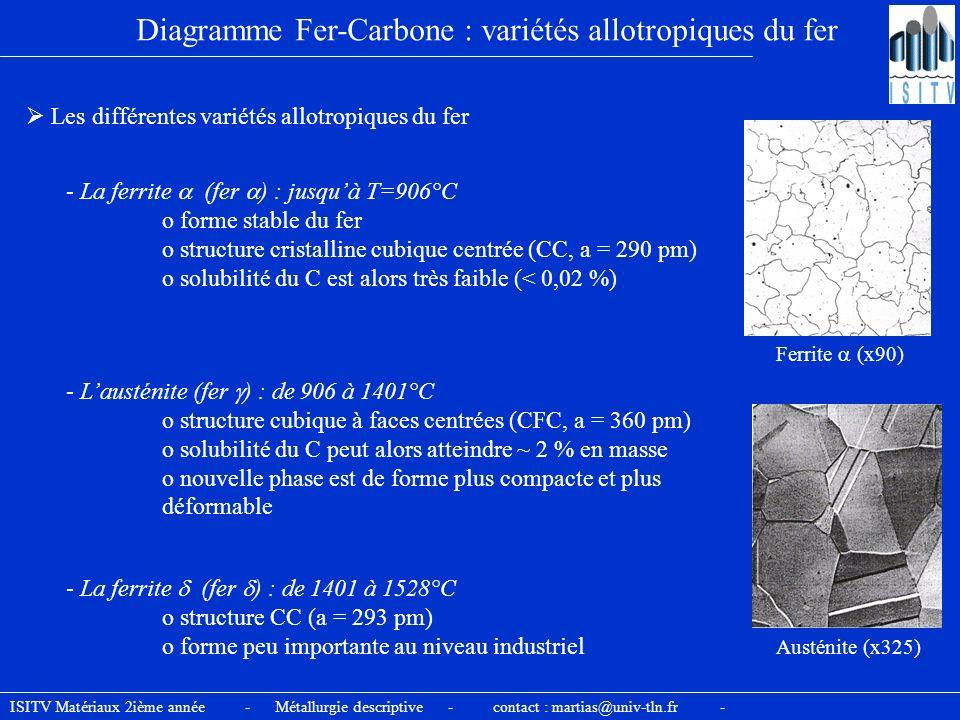 Diagramme Fer-Carbone : variétés allotropiques du fer Les différentes variétés allotropiques du fer - La ferrite (fer ) : de 1401 à 1528°C o structure