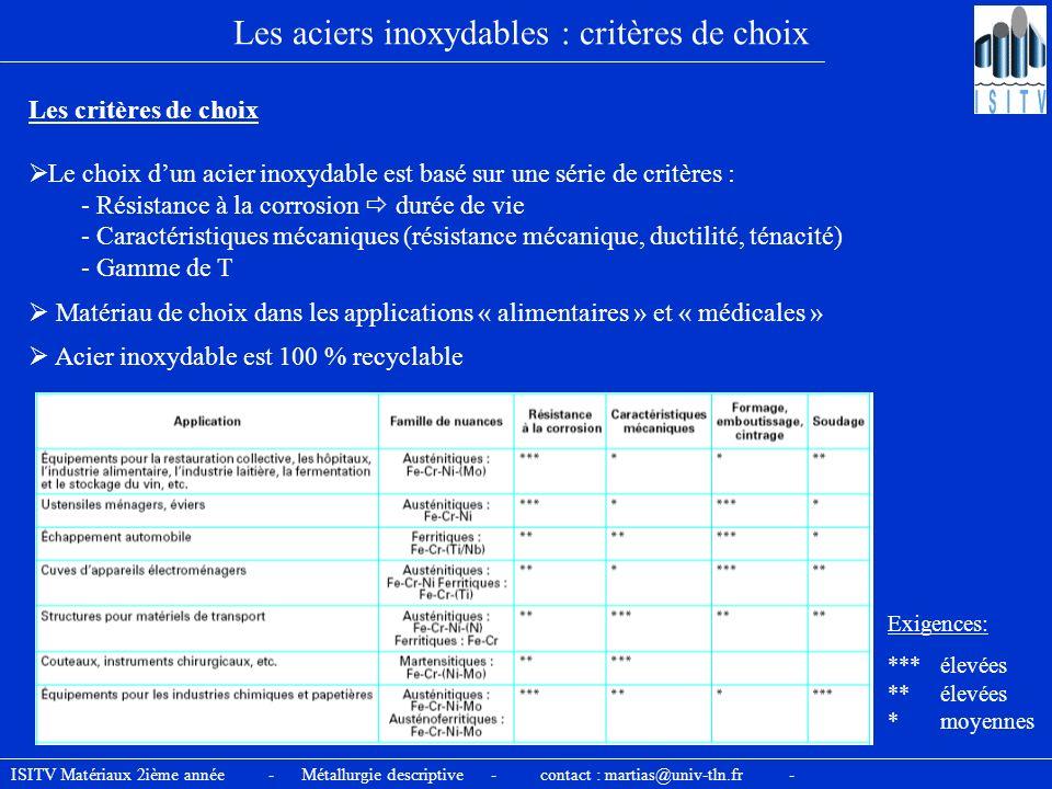 ISITV Matériaux 2ième année - Métallurgie descriptive - contact : martias@univ-tln.fr - Les aciers inoxydables : critères de choix Les critères de cho