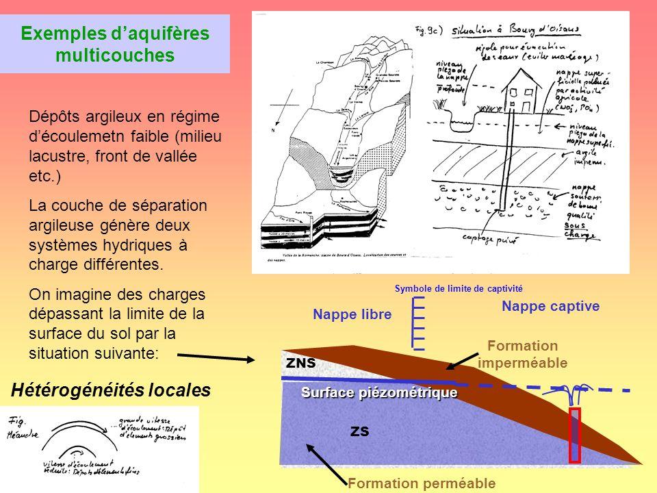 Captivités et Sources Représentation schématique des écoulements au niveau des sources de la Rive (Bourg dOisans) dans la vallée de la Romanche.